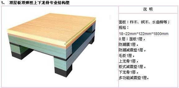 更新:2014-07-25 描述:现阶段木地板市场树种繁多、价格高低悬殊,产品也是鱼龙混杂。消费者在购买时千万不能只看价格和材质,并不是贵的和材质好的才能做出好地板。从木材的性质我们可以知道木材一点不变形是不太可能的,我们在考虑了产品的质量以及铺装施工,还需要选择铺装后的后.