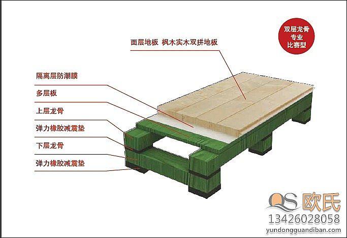 篮球木地板结构